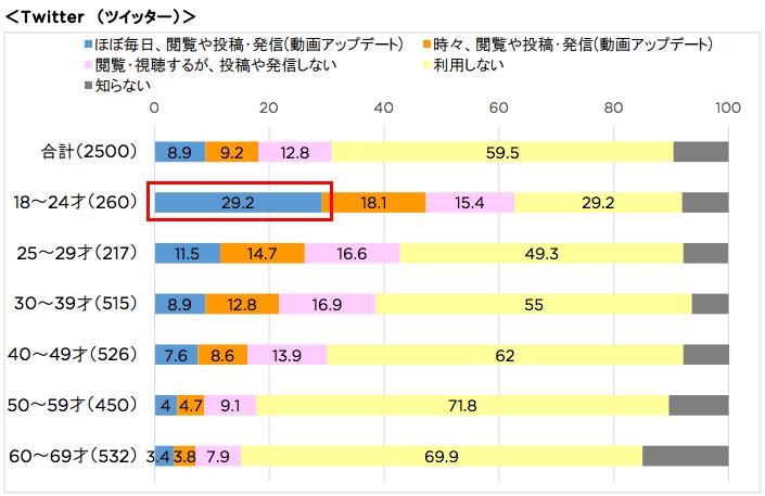 出展:https://www.isbbdo.co.jp/config/cms_acv/news_pdf_ja_124.pdf